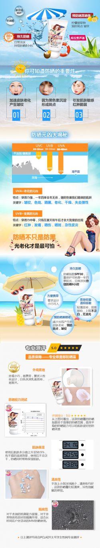 格兰玛弗兰 亚马逊安娜 防晒霜SPF30+ 40ml – Idea 保健,美妆和个人护理商品